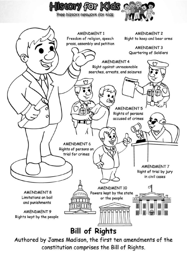 History for Kids - Bill of Rights