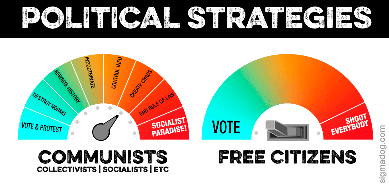 political strategies graphic