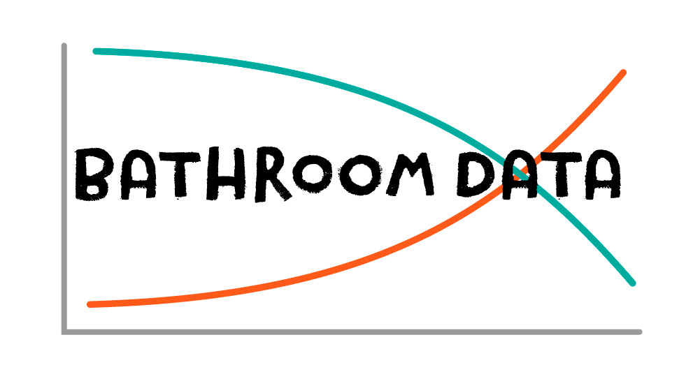bathroom data feature image